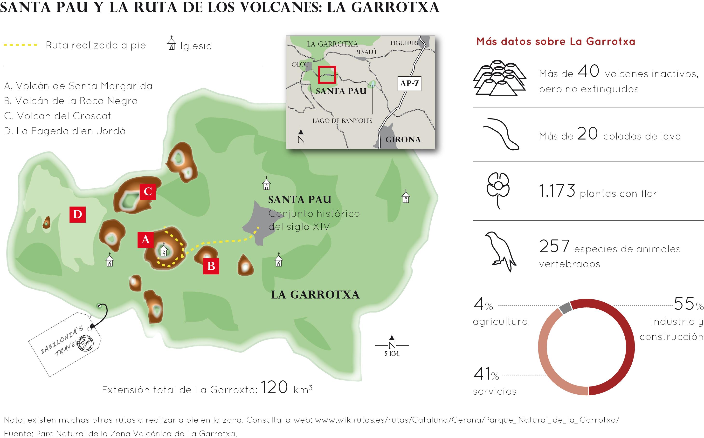 blogonair_La-Garrotxa